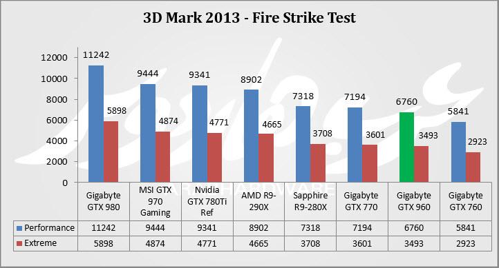 3D Mark 2013