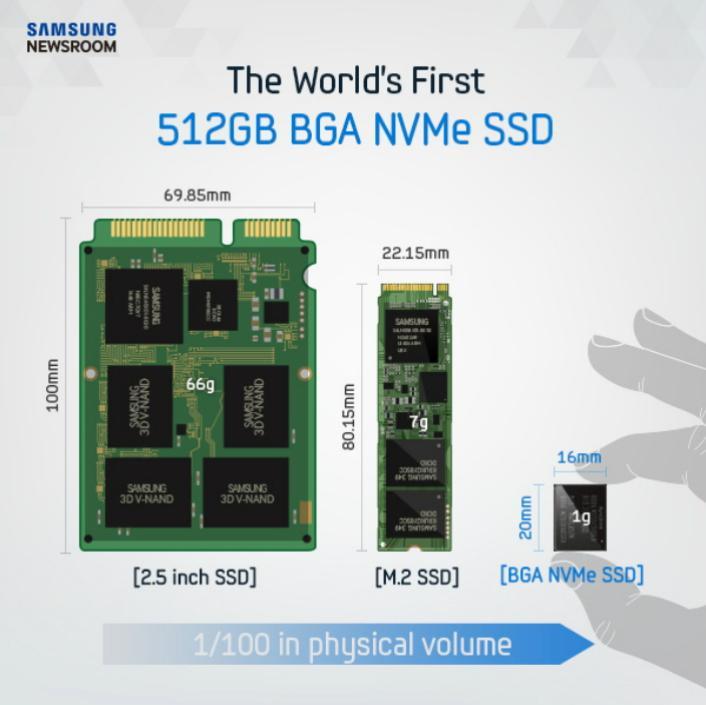 رقاقة سامسونج BGA SSD