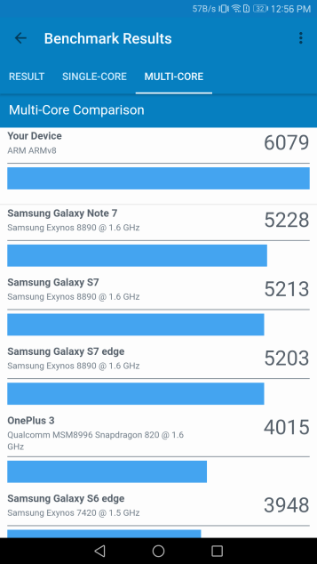 Mate 9 Multi Core GeekBench 4 Benchmark