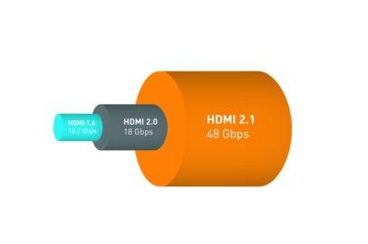 مواصفات HDMI 2.1
