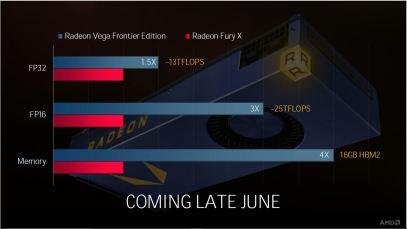 بطاقة Vega Frontier Edition