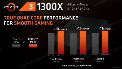 معالجات AMD RYZEN 3..لمن هي موجهة؟