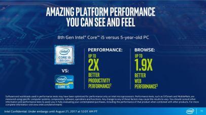كيف استطاعت معالجات إنتل الجيل الثامن للأجهزة المحمولة أن تعرض 40% أداء أفضل؟