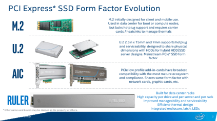 ruler_form_factor_for_intel_ssds_press_briefing_final_2
