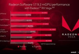 تعريف AMD Radeon 17.9.2 Beta يدعم أخيراً تعدد البطاقات مع سلسلة RX Vega