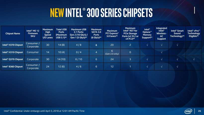 Near Final_8th Gen Intel Core April Family Update Overview Deck-26