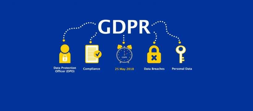 GDPR ، قانون حماية البيانات