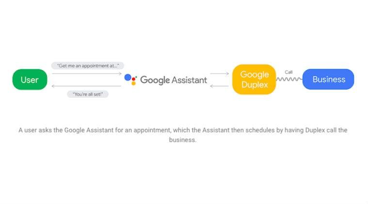 جوجل دوبلكس، google duplex
