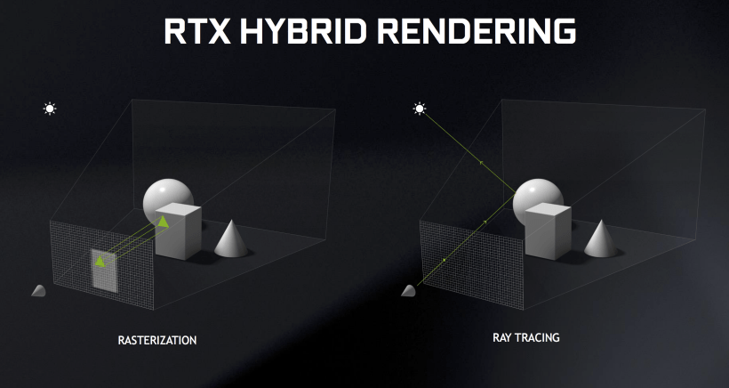 Ray Tracing RTX