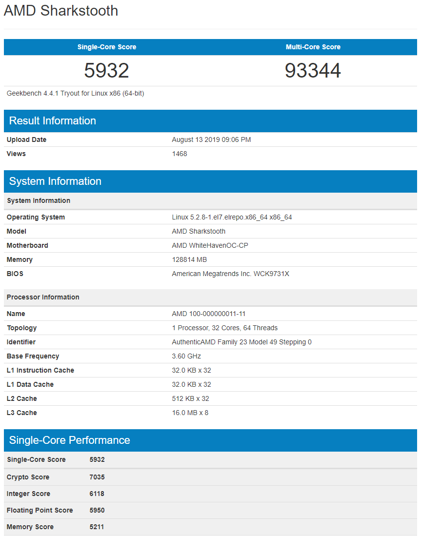 AMD New Threadripper