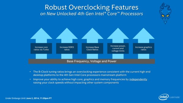 Intel-Devils-Canyon-Overclocking-Features