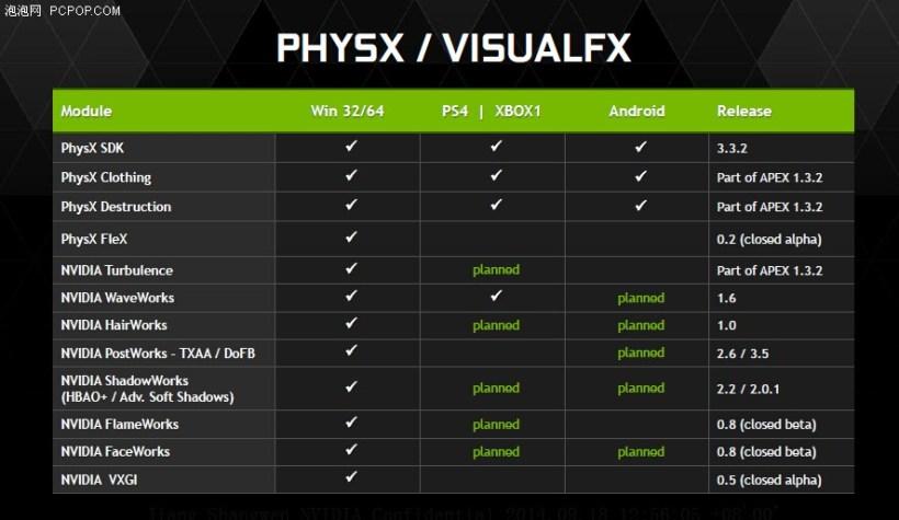 NVIDIA-Maxwell-GM204-Press-Slides-8