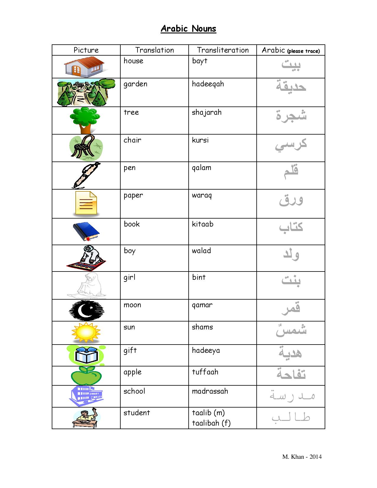 Worksheet Arabic Letterbaa