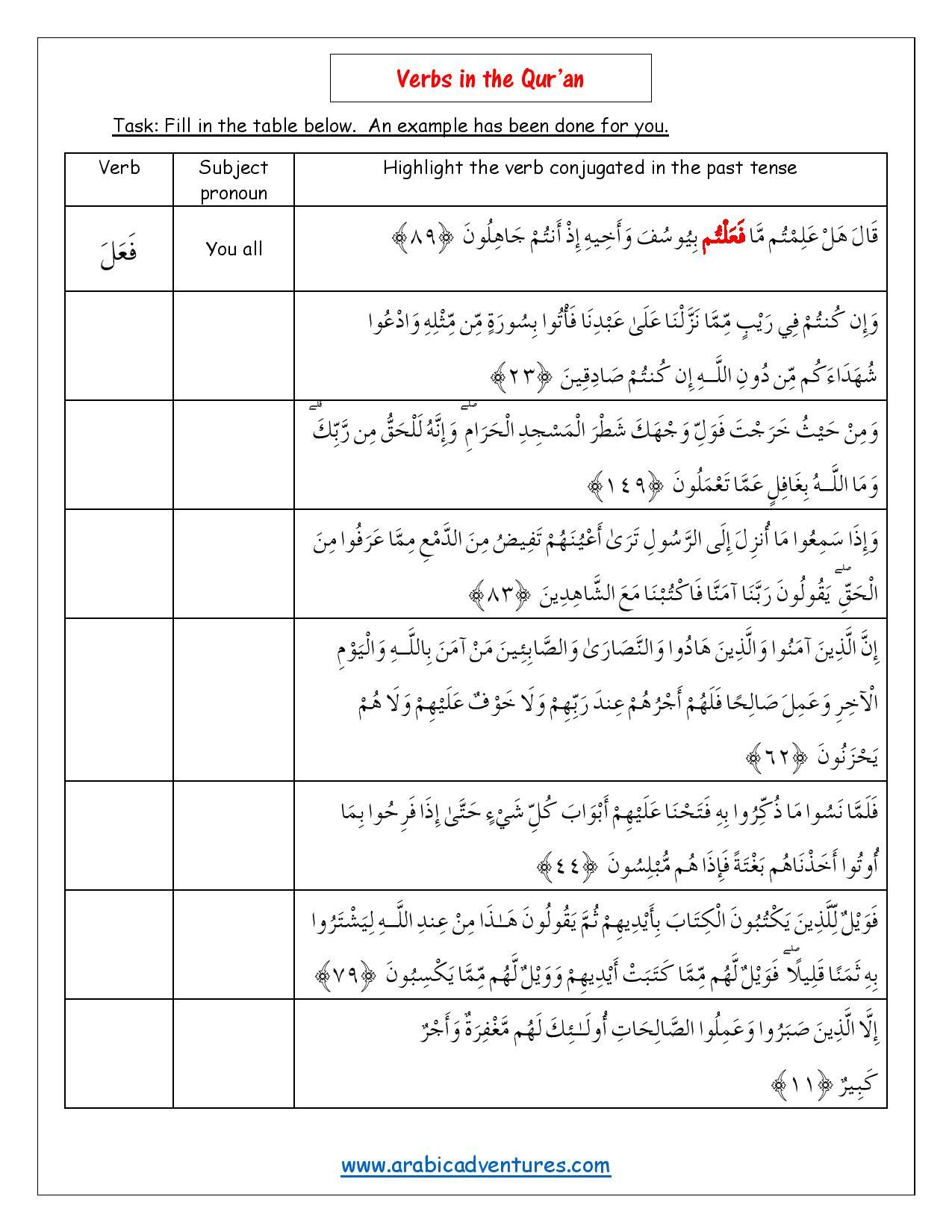 Arabic Verbs In The Past Tense