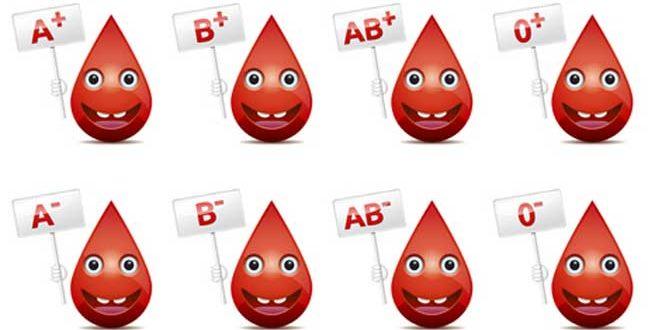 تعرف على شخصيتك من فصيلة دمك