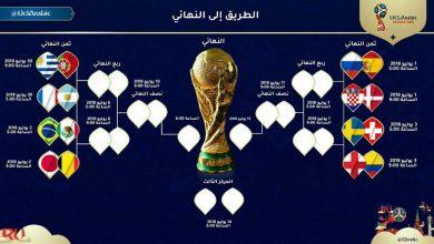 Photo of جدول مباريات دور ال 16 ومواعيدها في كأس العالم – روسيا 2018