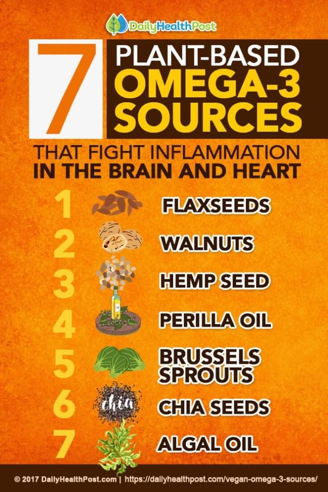 7 مصادر طبيعية لأحماض أوميغا 3