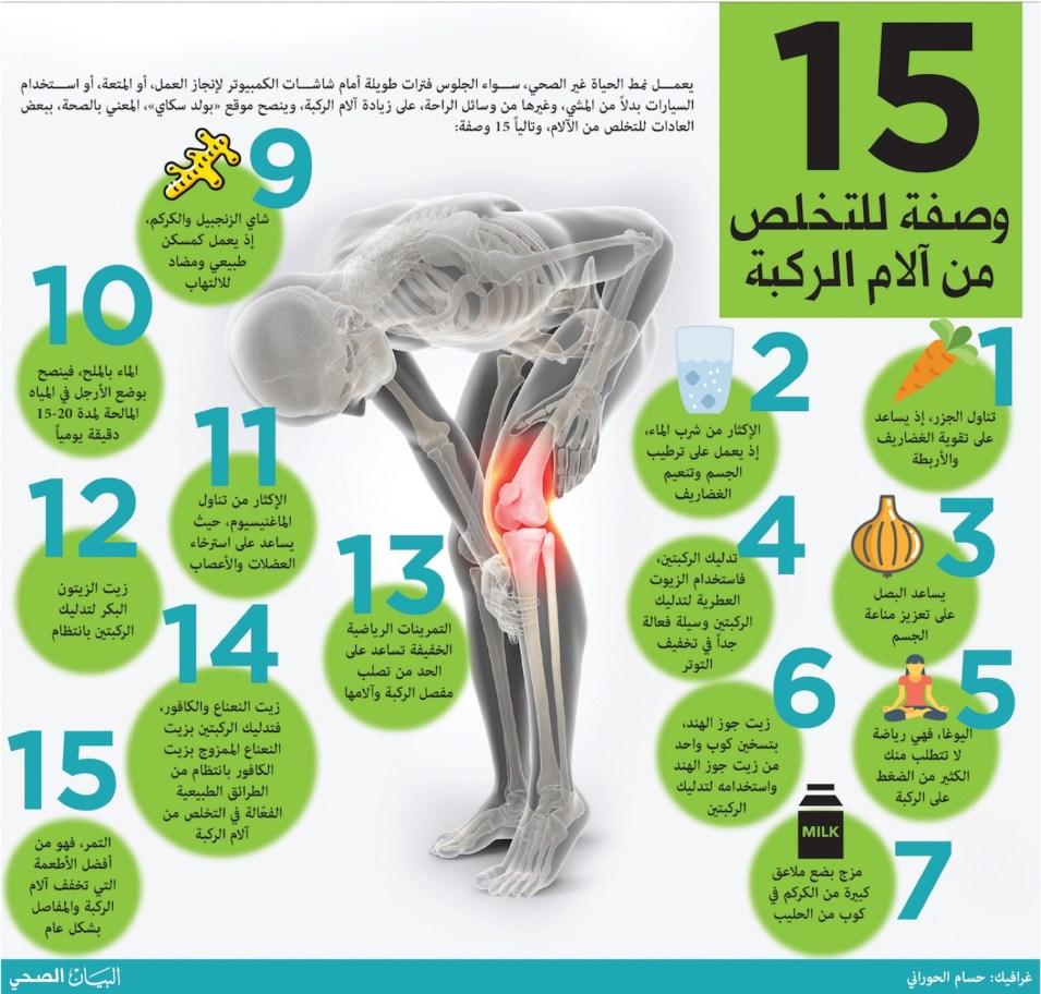 مقال 15 وصفة للتخلص من آلام الركبة