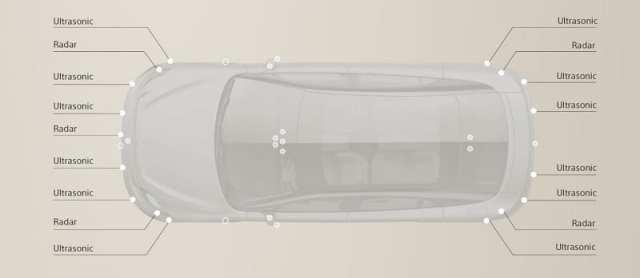 sony vision s radars - سيارة سوني