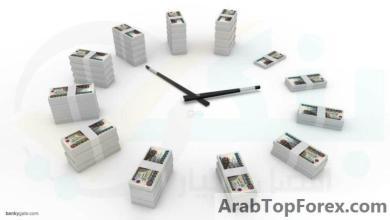 صورة فوائد 2020.. التفاصيل الكاملة لأسعار فائدة الودائع من بنك saib