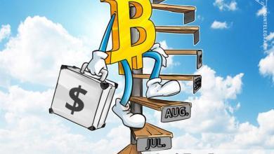 """صورة سعر بيتكوين يمكن أن يصل إلى ٤٥٠ ألف دولار في عام ٢٠٢١، و١٣٥ ألف دولار هو """"السيناريو الأسوأ"""""""
