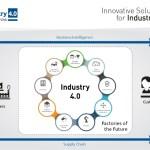 La importancia de la Supply Chain en la Industria 4.0