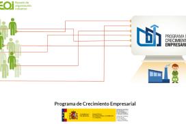 Nueva convocatoria para 2019 del Programa de Crecimiento Empresarial