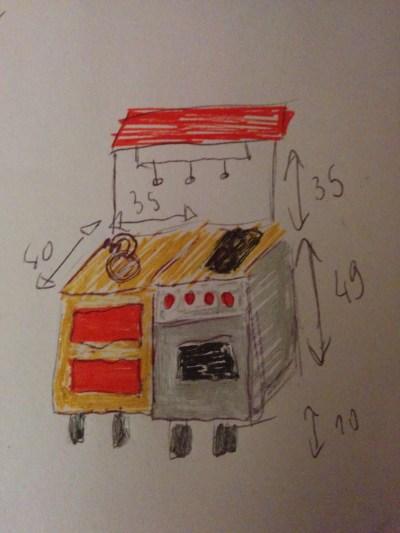 plan cuisine
