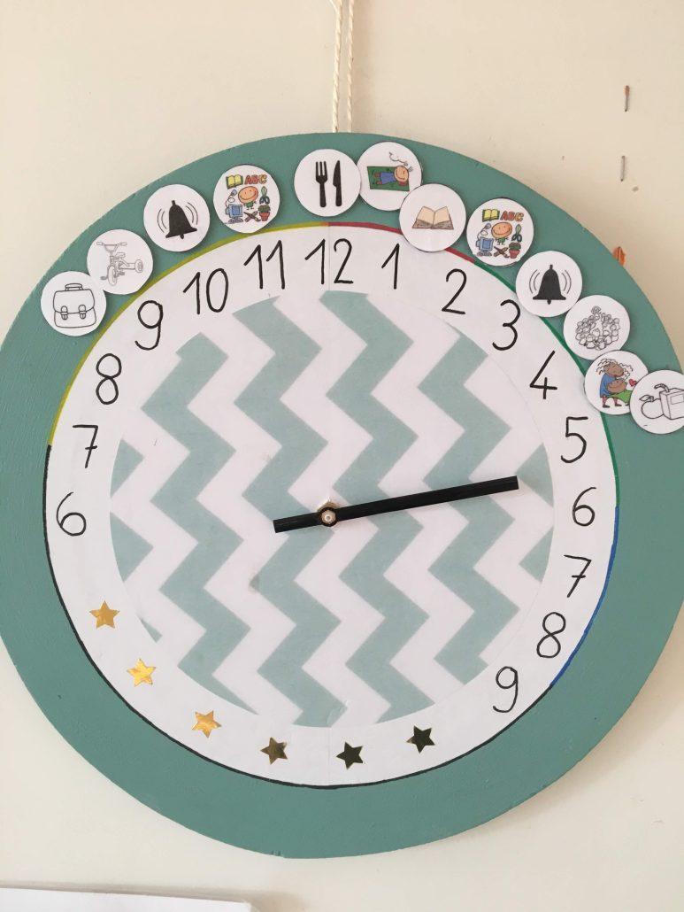 diy fabriquer une horloge de routine 24h une araign e. Black Bedroom Furniture Sets. Home Design Ideas