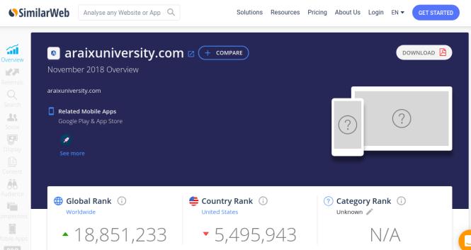 SimilarWeb - Competitor Analytics Alternative to Alexa