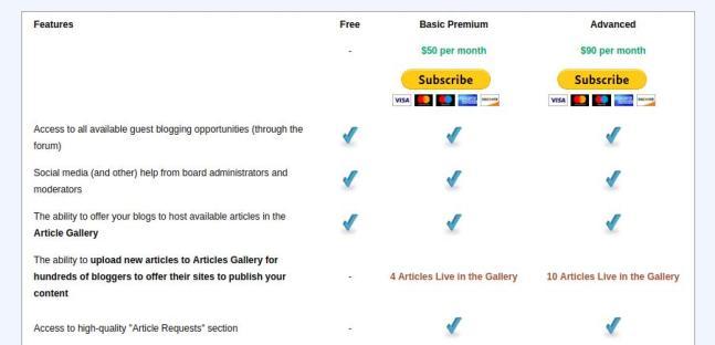 Myblogguest Pricing