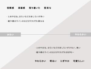 fontstudy3