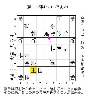 将棋ソフトの妙手