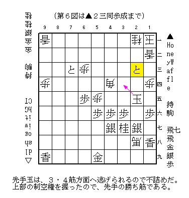 コンピューター将棋