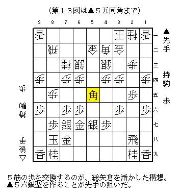 雁木 ブログ 将棋