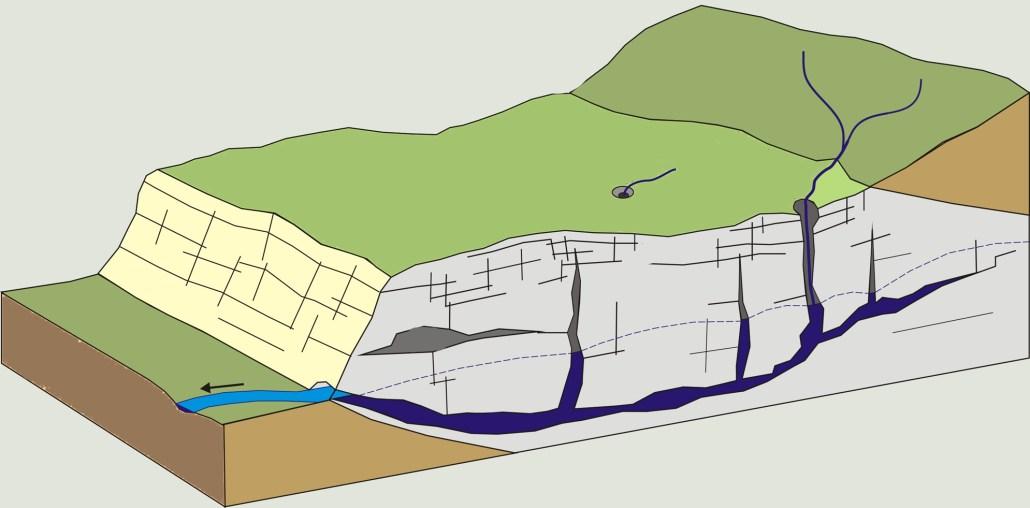 yer altı su bulma teknikleri