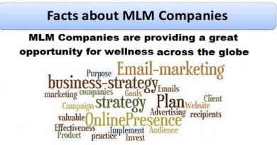 facts about MLM Companies