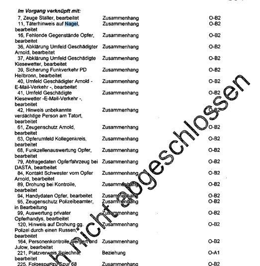 henkelmann 2012 nicht abgeschlossen