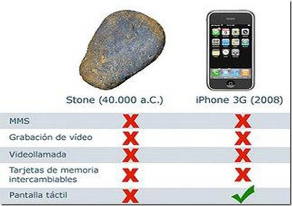 iphone-vs-piedra