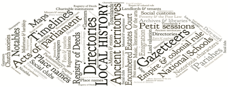 Collage of archival reference titles as a symbol of the many resources used in local history studies.