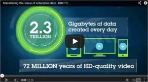 Maximizing the value of enterprise data: IBM Powersystems