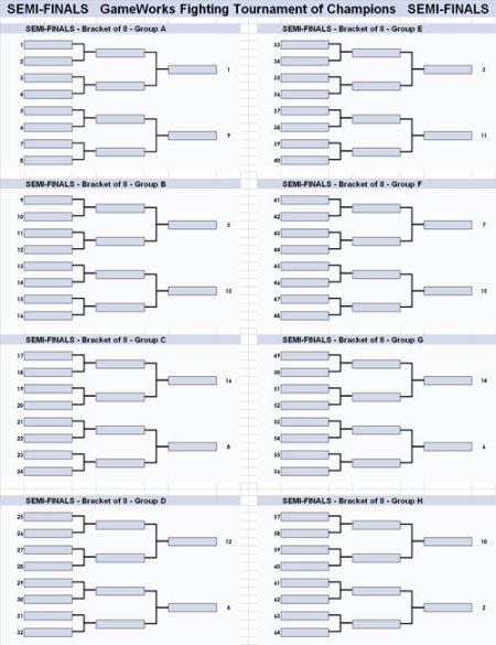 gameworks-64-player-8plyr-group-tournament-bracket