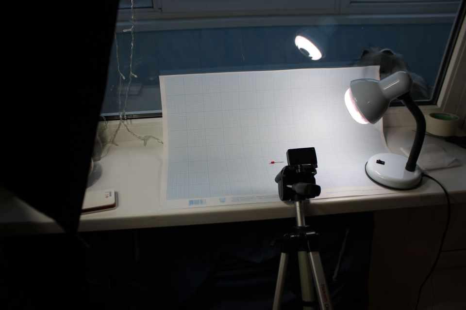 Как правильно сфотографировать светодиод