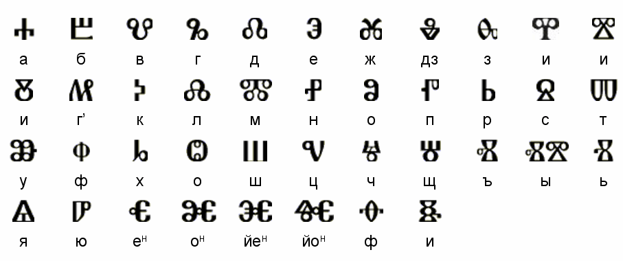 the glagolitic letters based on the three sacred christian signs the cross the circle