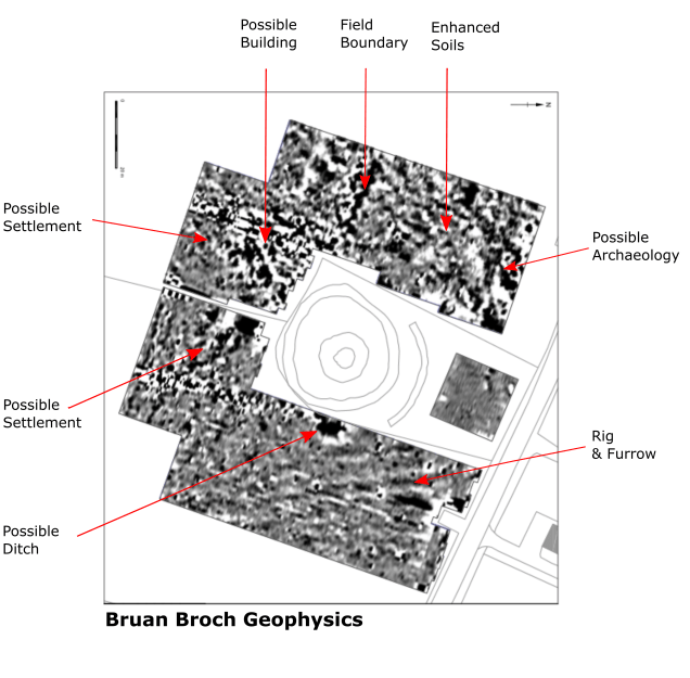 Bruan Broch Geophysics Annotated