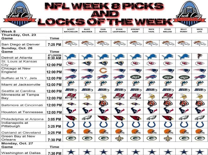 Week 8 Predictions