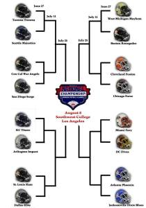 Click on the Image to see the WFA 2015 Playoff Bracket.