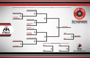 Click the image to see the bracket