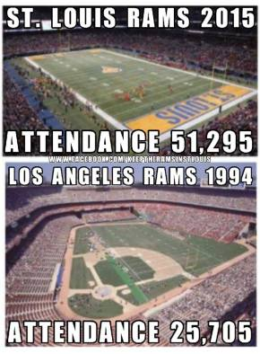 Attendance at the last Rams home game in LA in '94 and St. Louis in 2015. Photo Keep the Rams in St. Louis on Facebook (facebook.com/KeepTheRamsInStLouis).