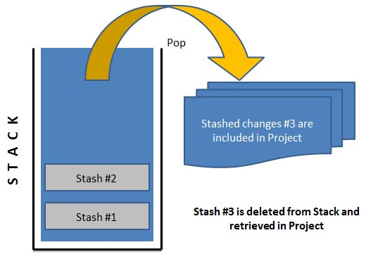 Stash_Pop.jpg